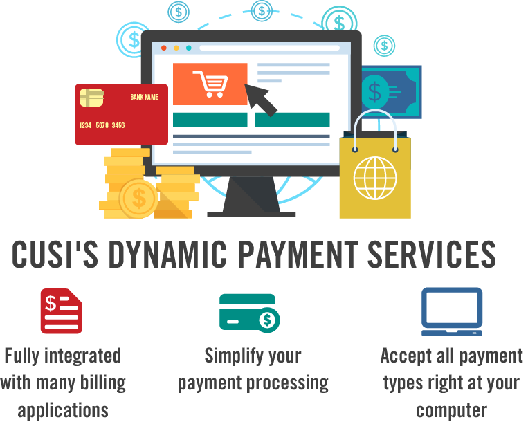 Complete Payment Integration