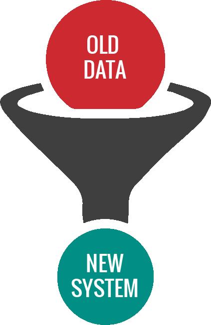 Cusi Data Conversion Process