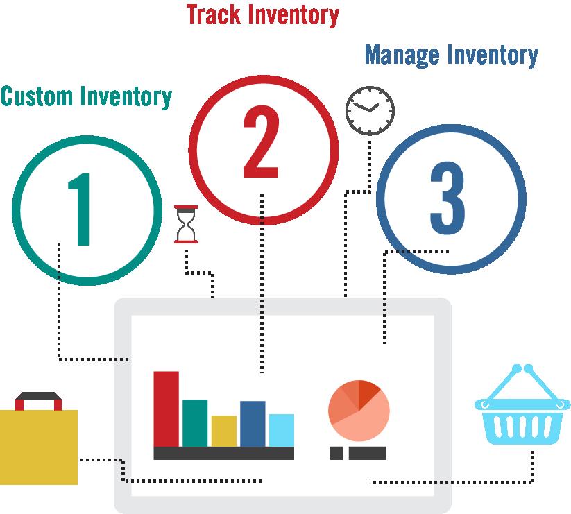 Track Inventory